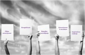 Prepoznavanje in razvoj potenciala zaposlenih (Assessment)